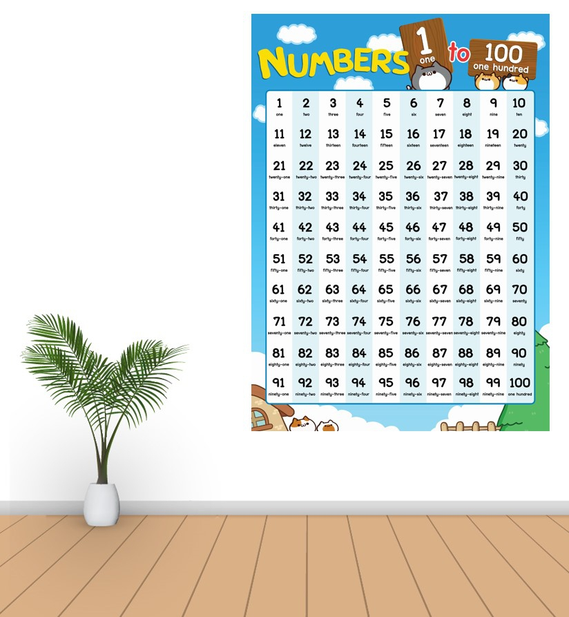Numbers  Poster P2