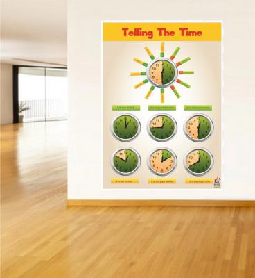 telling time poster